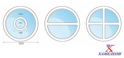 формы окон круглая