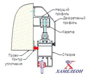 схема верхнего крепления раздвижной двери